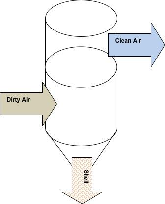 Filtration Image2