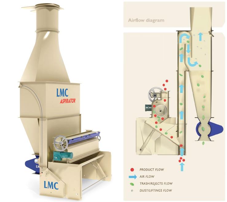 LMC aspirator